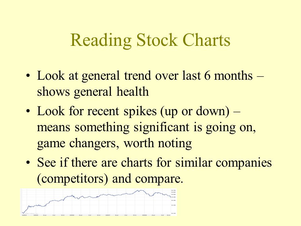 Reading Stock Charts Look at general trend over last 6 months – shows general health.