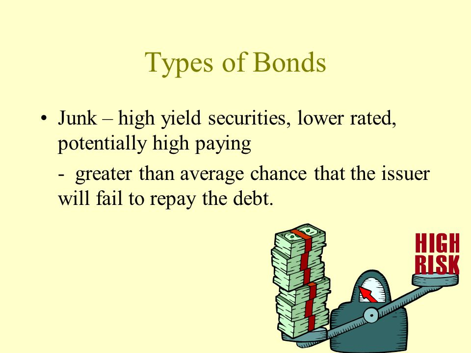 Types of Bonds Junk – high yield securities, lower rated, potentially high paying.