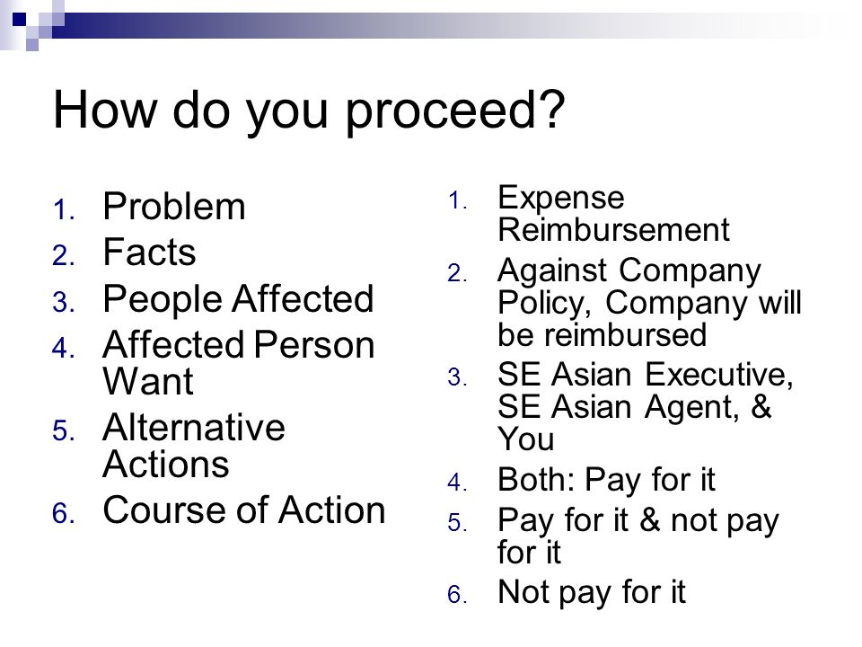 How do you proceed Problem Facts People Affected Affected Person Want