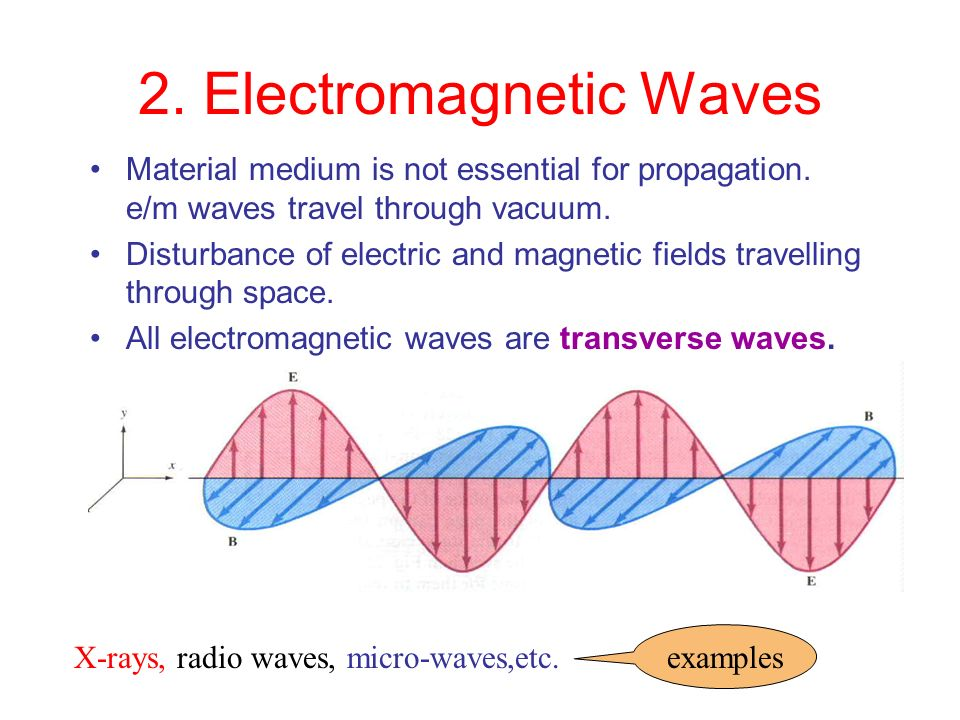 2. Electromagnetic Waves