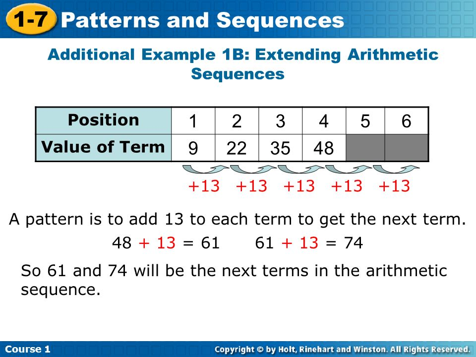 Additional Example 1B: Extending Arithmetic Sequences
