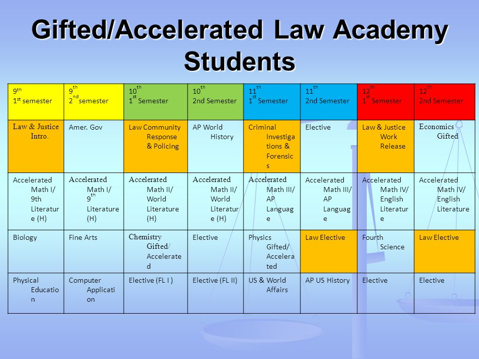 Gifted/Accelerated Law Academy Students