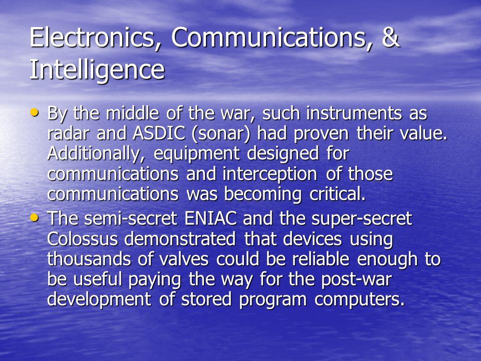 Electronics, Communications, & Intelligence