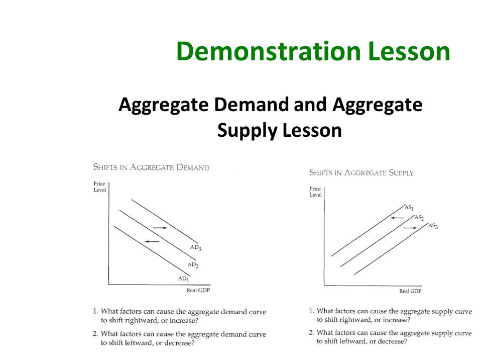 Aggregate Demand and Aggregate Supply Lesson