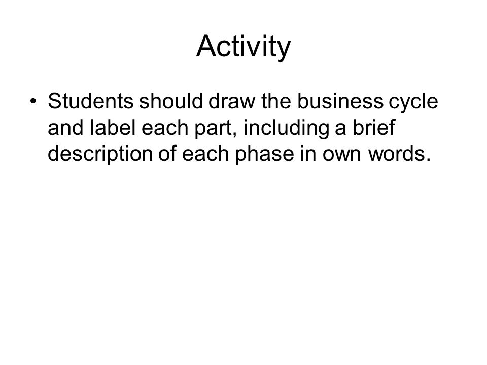 Activity Students should draw the business cycle and label each part, including a brief description of each phase in own words.
