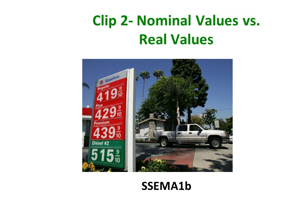 Clip 2- Nominal Values vs. Real Values