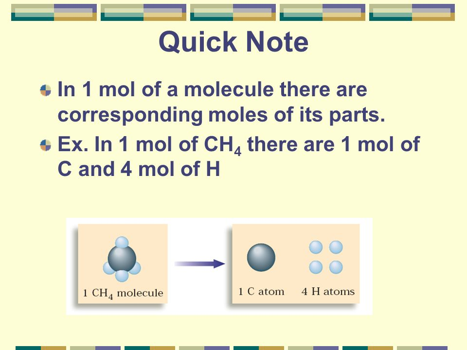 Quick Note In 1 mol of a molecule there are corresponding moles of its parts.