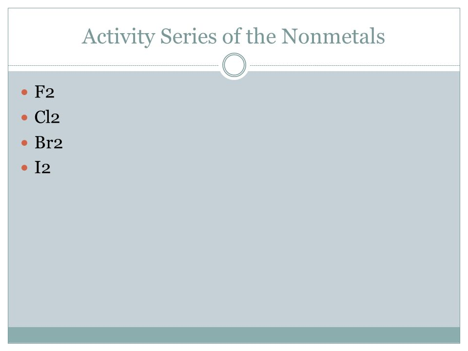 Activity Series of the Nonmetals