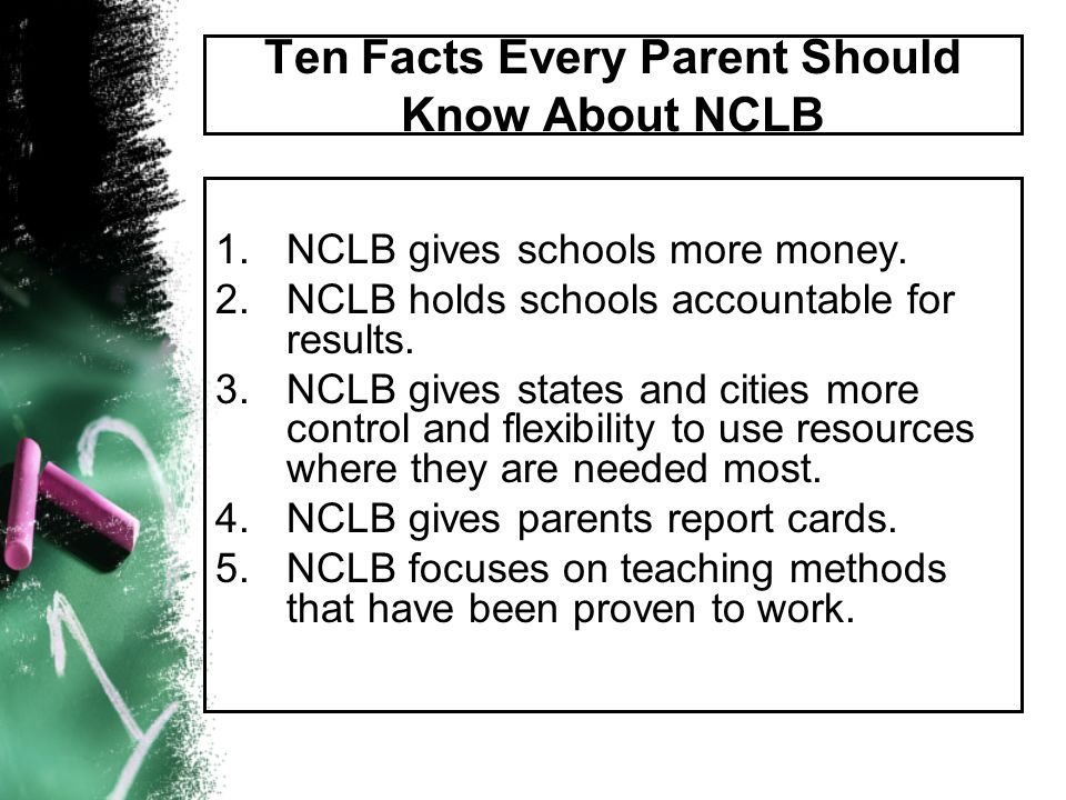 Ten Facts Every Parent Should Know About NCLB