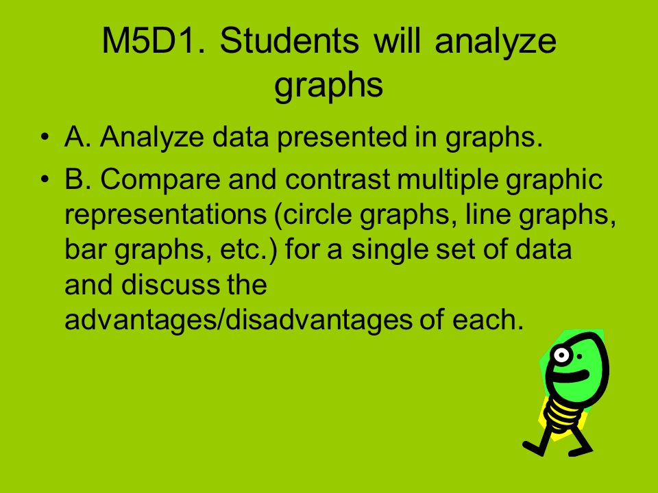 M5D1. Students will analyze graphs