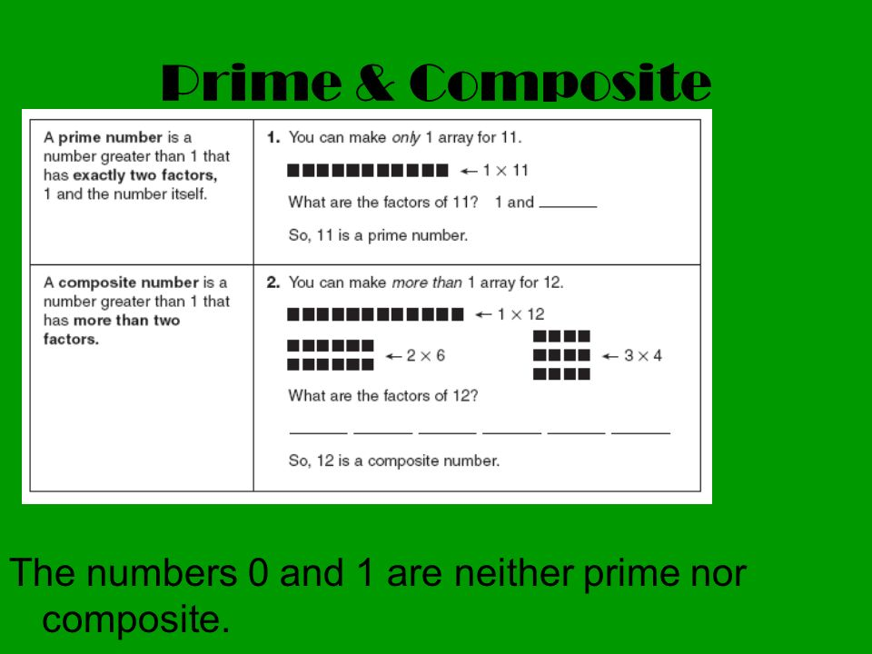 Prime & Composite The numbers 0 and 1 are neither prime nor composite.