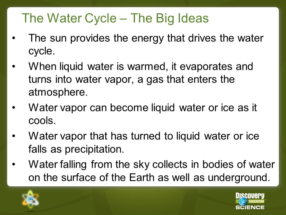 The Water Cycle – The Big Ideas