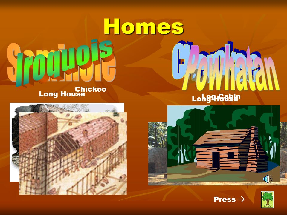 Homes Iroquois Seminole Cherokee Powhatan Chickee Long House Log Cabin
