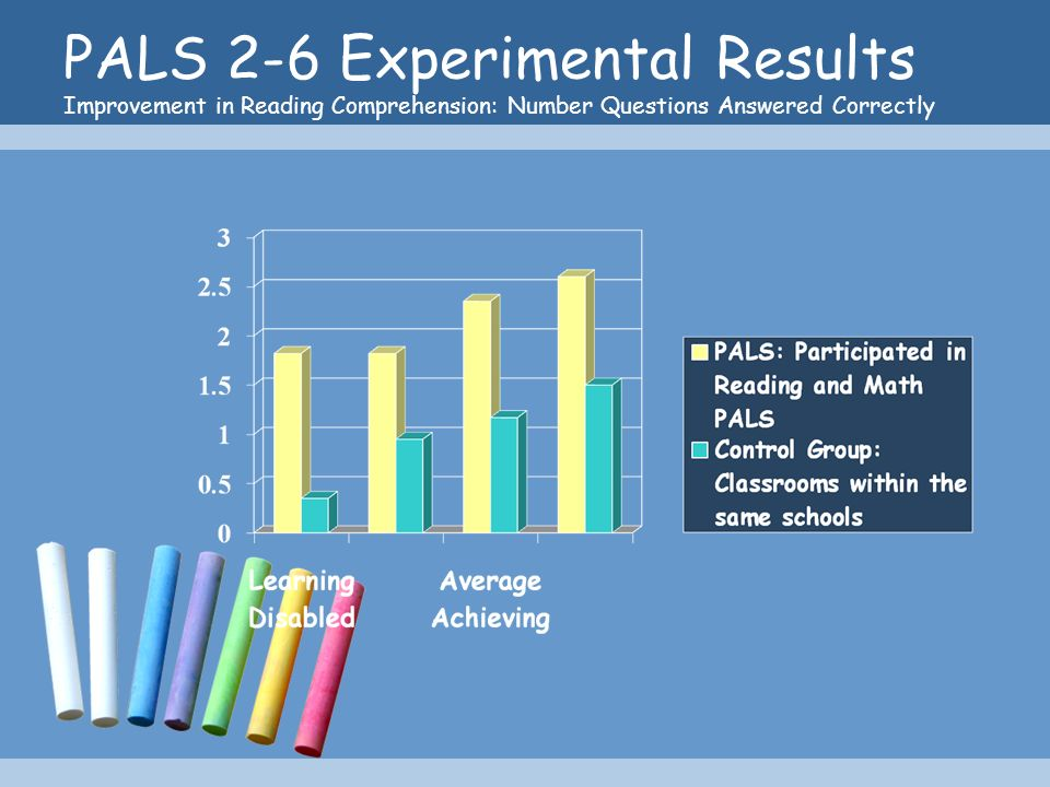 PALS 2-6 Experimental Results Improvement in Reading Comprehension: Number Questions Answered Correctly