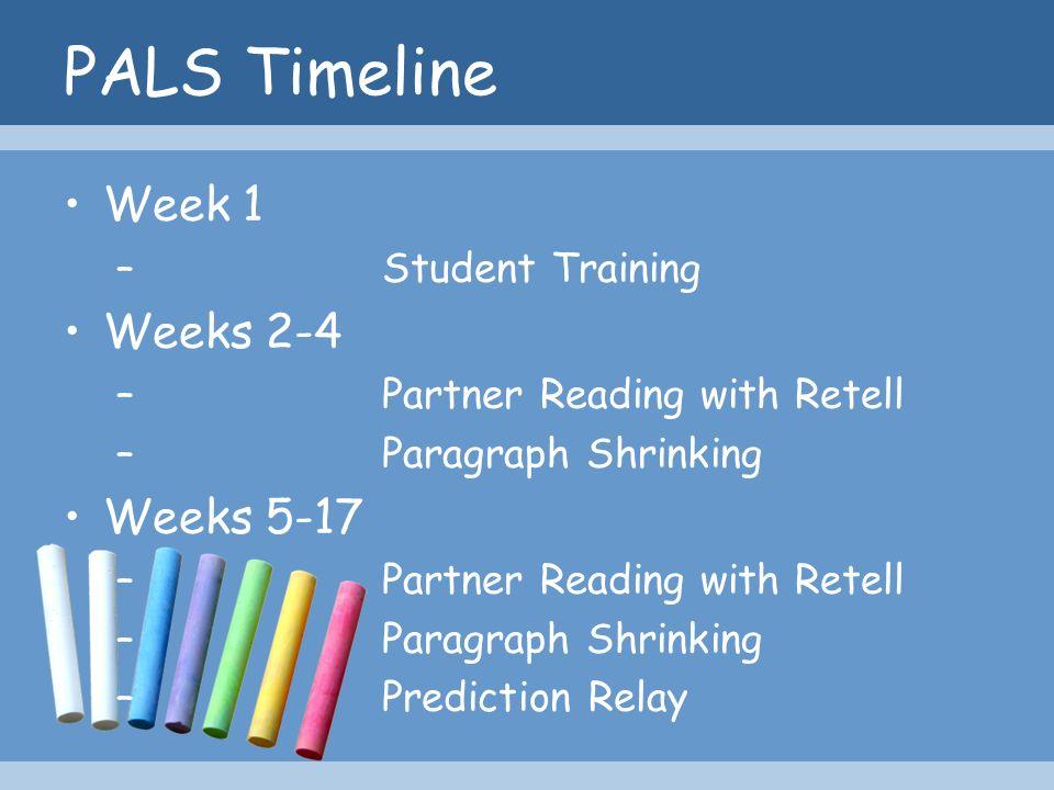 PALS Timeline Week 1 Weeks 2-4 Weeks 5-17 Student Training