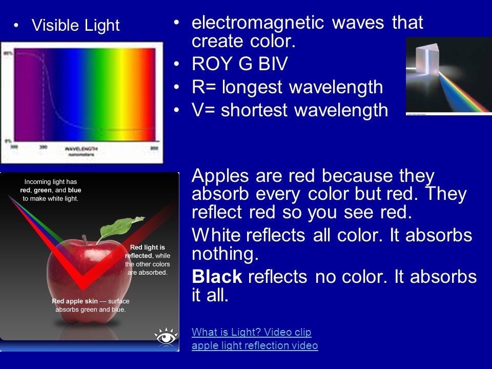electromagnetic waves that create color. ROY G BIV