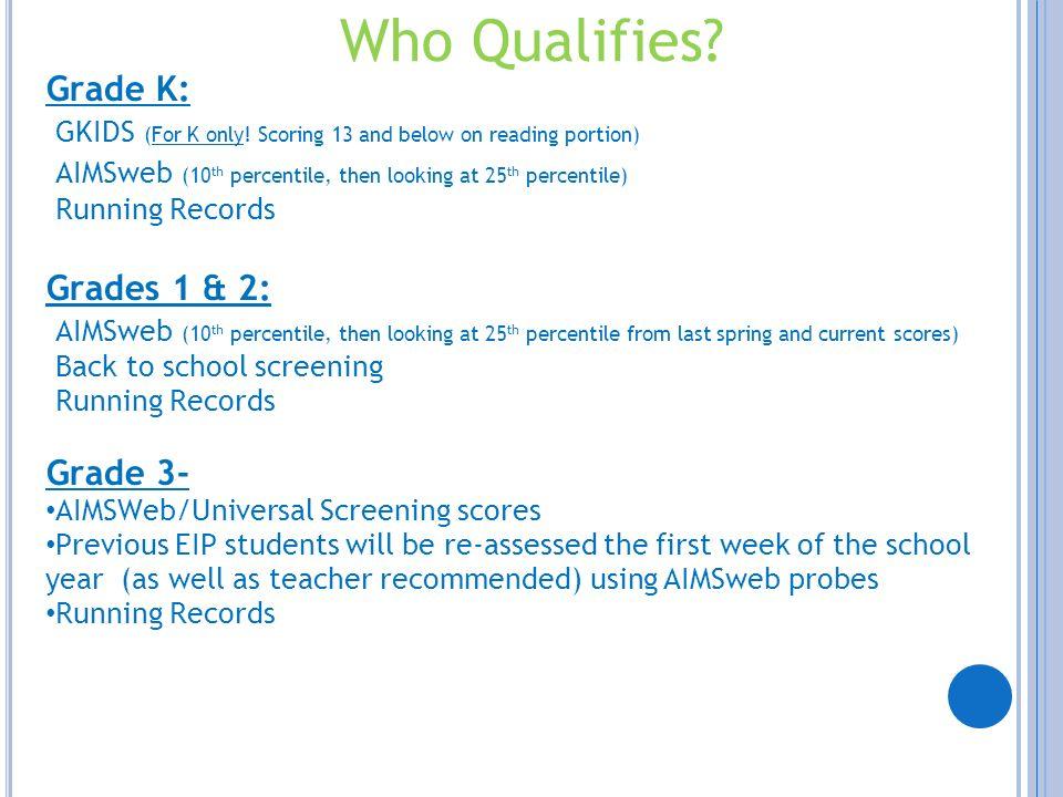 Who Qualifies Grade K: Grades 1 & 2: Grade 3-