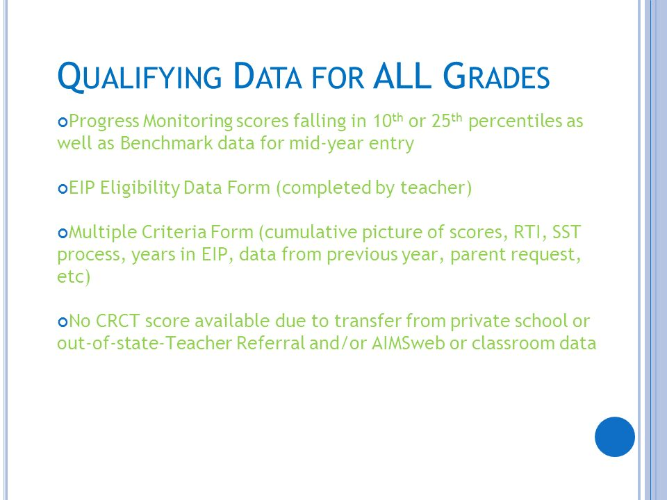 Qualifying Data for ALL Grades