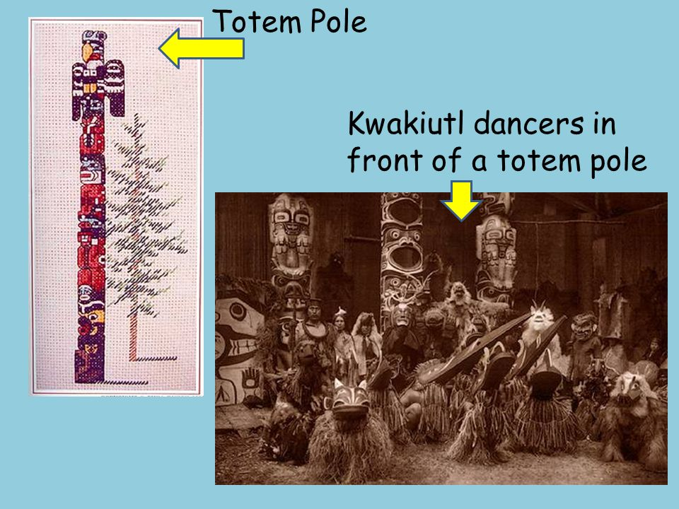 Totem Pole Kwakiutl dancers in front of a totem pole
