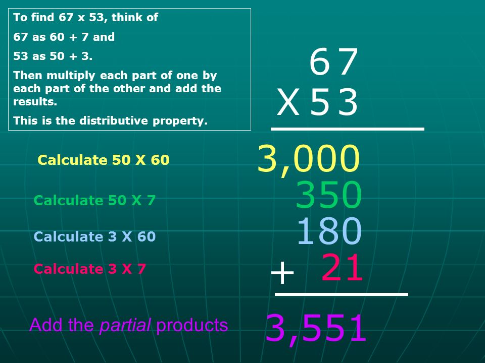 6 7 X 5 3 3,000 350 180 21 + 3,551 Add the partial products