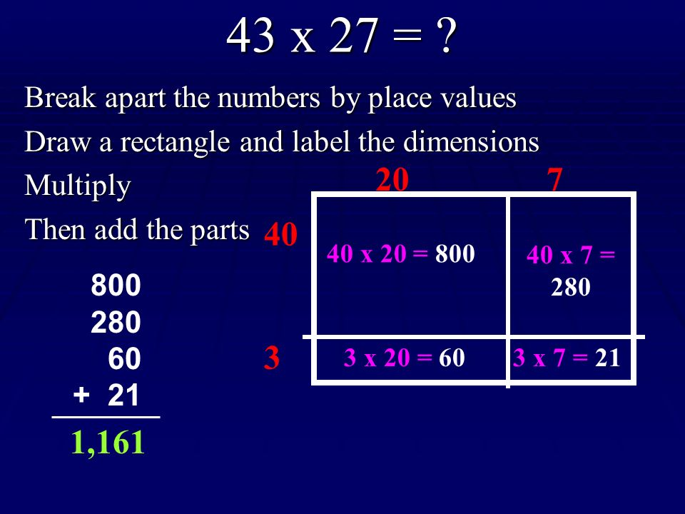 43 x 27 = Break apart the numbers by place values. Draw a rectangle and label the dimensions. Multiply.