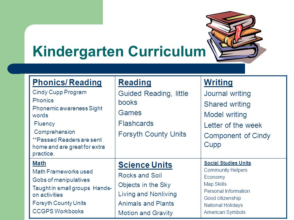 preschool curriculum program welcome to curriculum ppt 473