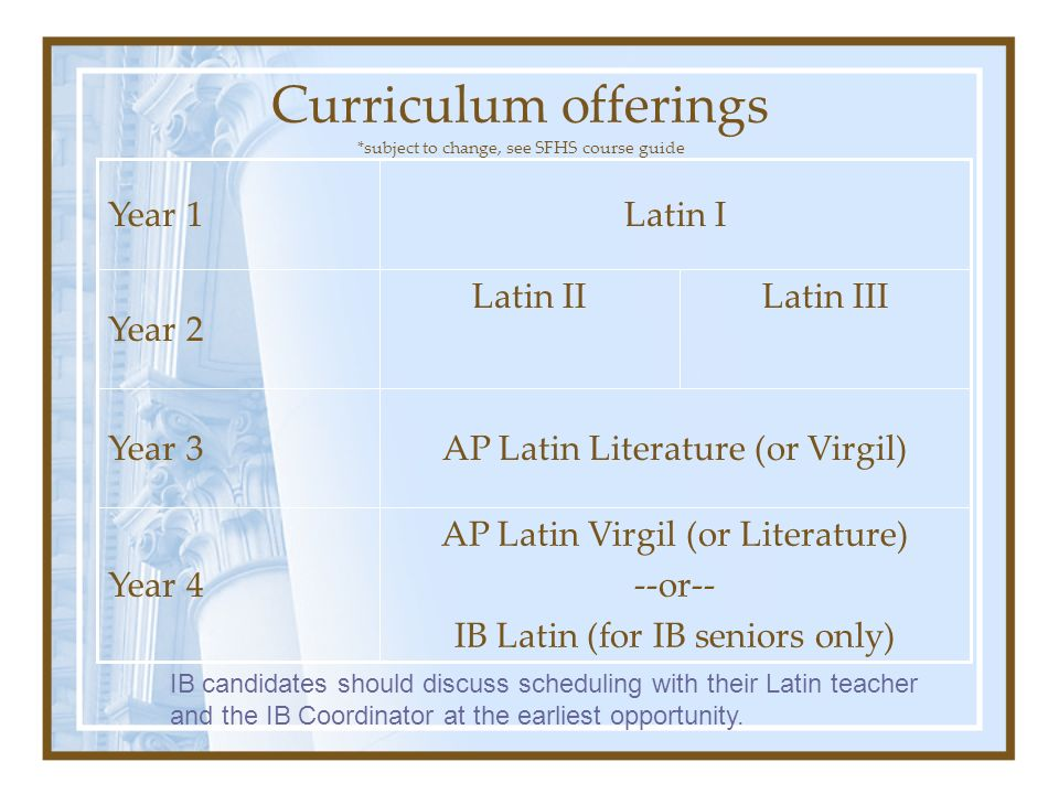 Curriculum offerings *subject to change, see SFHS course guide