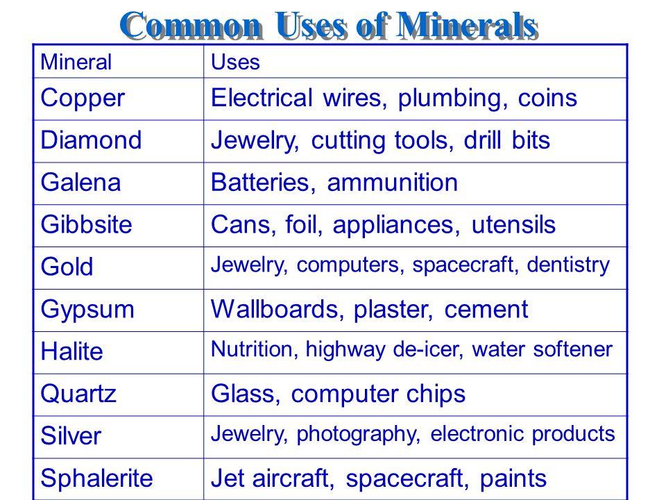 Used Plumbing Tools Compactor Rentals Tool Rental The