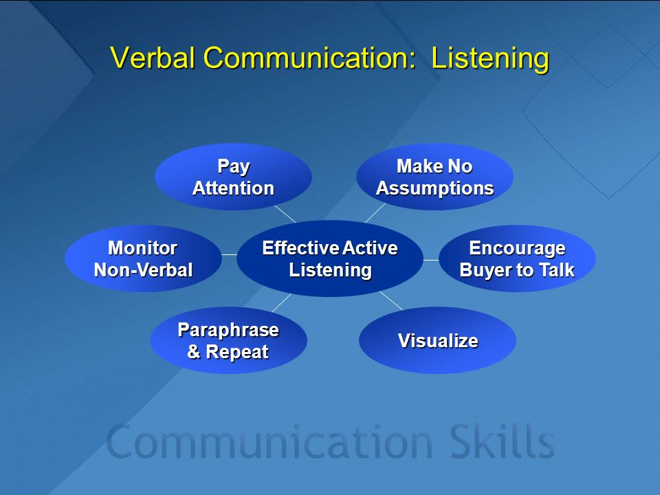 an overview of the non verbal communication characteristics We communicate a lot so, it's important to understand some of the characteristics and types of our styles of communication explore interpersonal.
