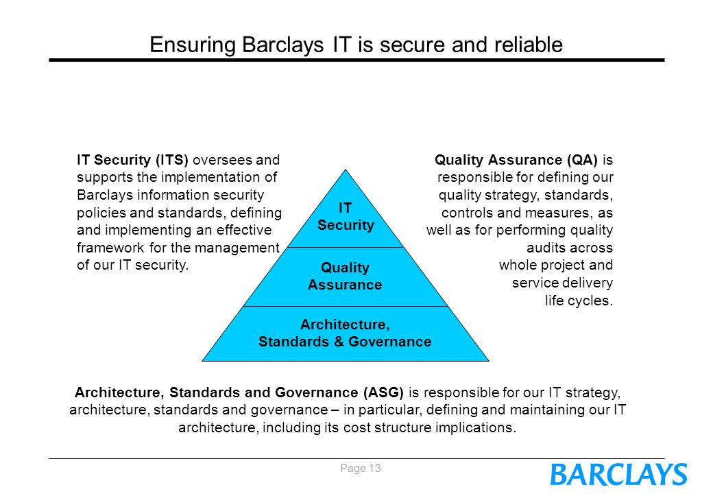 barclays bank ppt Barclays bank plc is a member of banking codes and standards board of india visit wwwhomebarclays  main office in india: 801/808 ceejay house, shivsagar estate, dr annie besant road, worli mumbai 400 018.