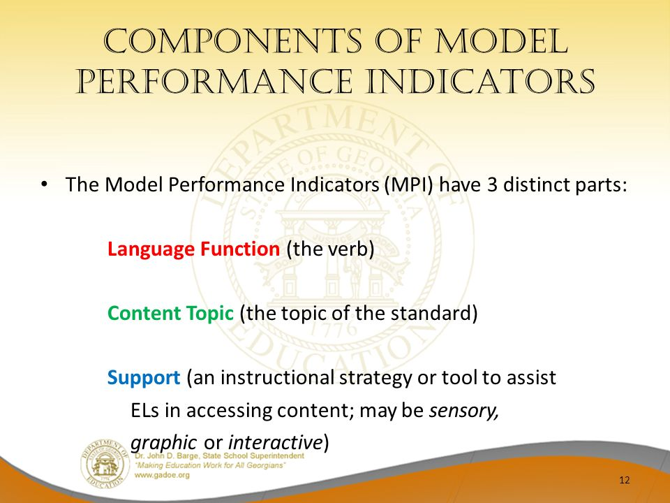 Components of Model performance indicators