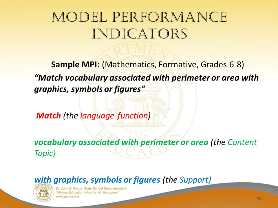 Model performance indicators