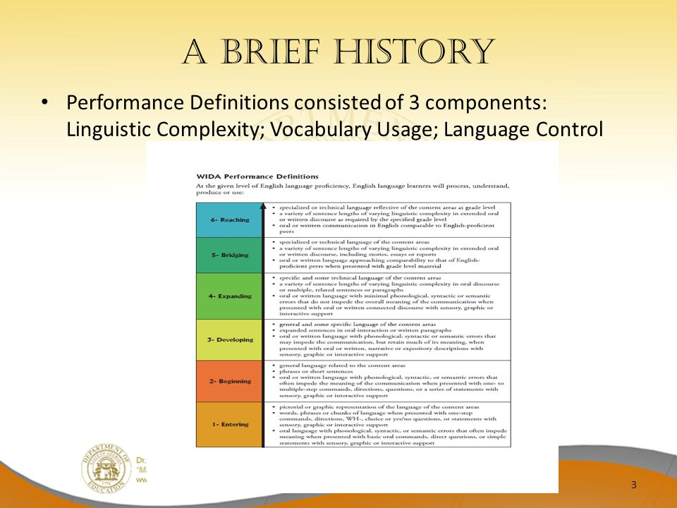 A brief History Performance Definitions consisted of 3 components: Linguistic Complexity; Vocabulary Usage; Language Control.