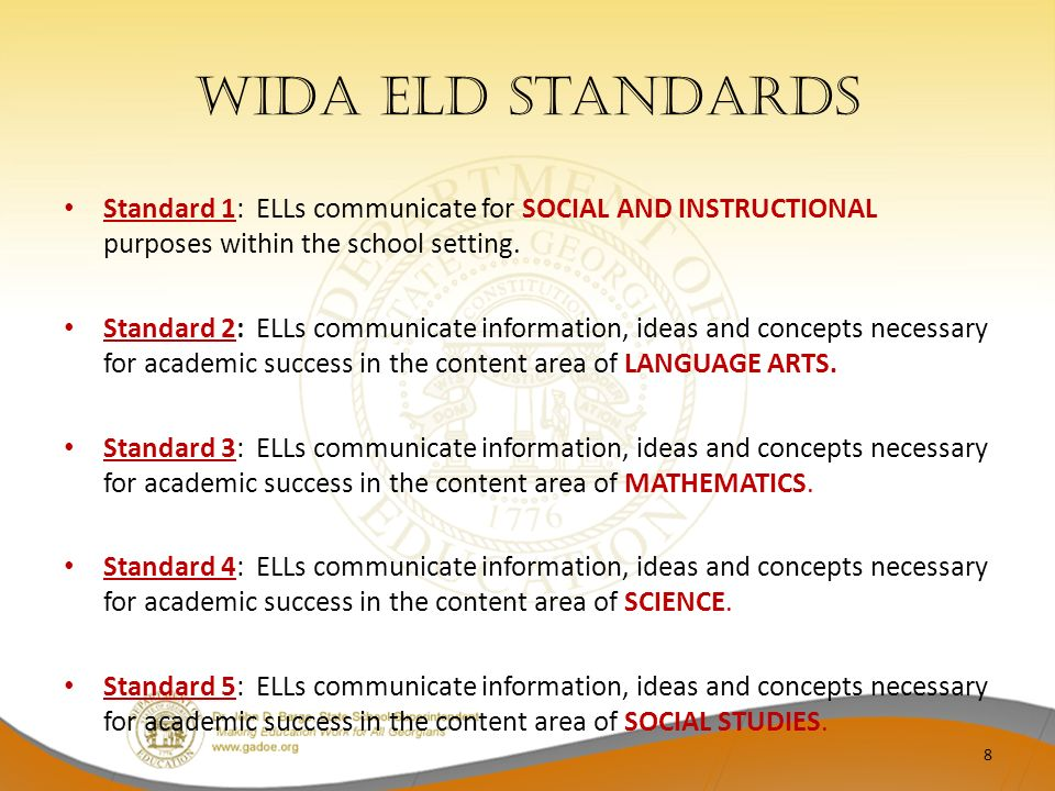 WIDA ELD Standards Standard 1: ELLs communicate for SOCIAL AND INSTRUCTIONAL purposes within the school setting.