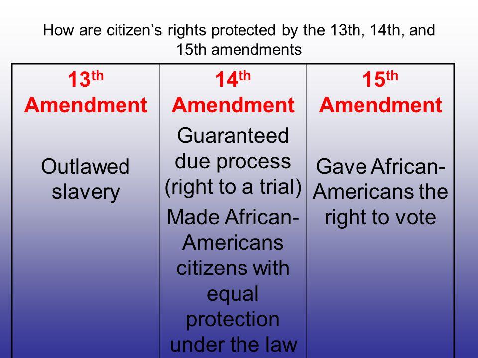 13th Amendment 14th Amendment 15th Amendment