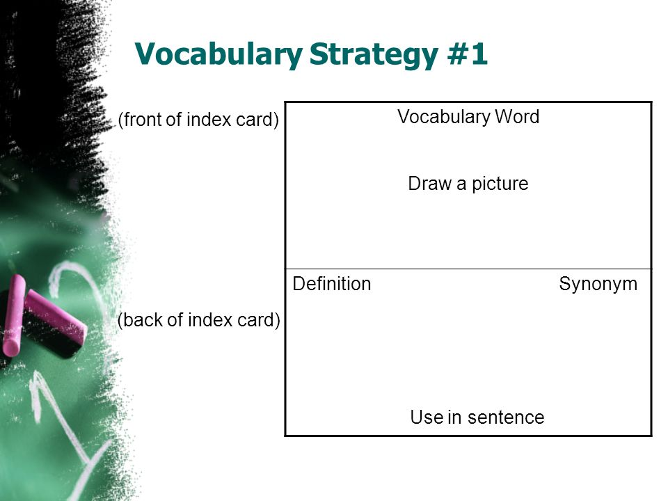 Vocabulary Strategy #1 Vocabulary Word Draw a picture