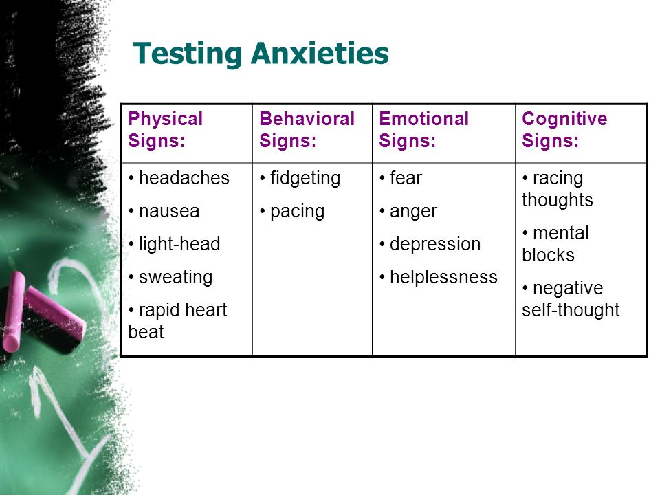 Testing Anxieties Physical Signs: Behavioral Signs: Emotional Signs: