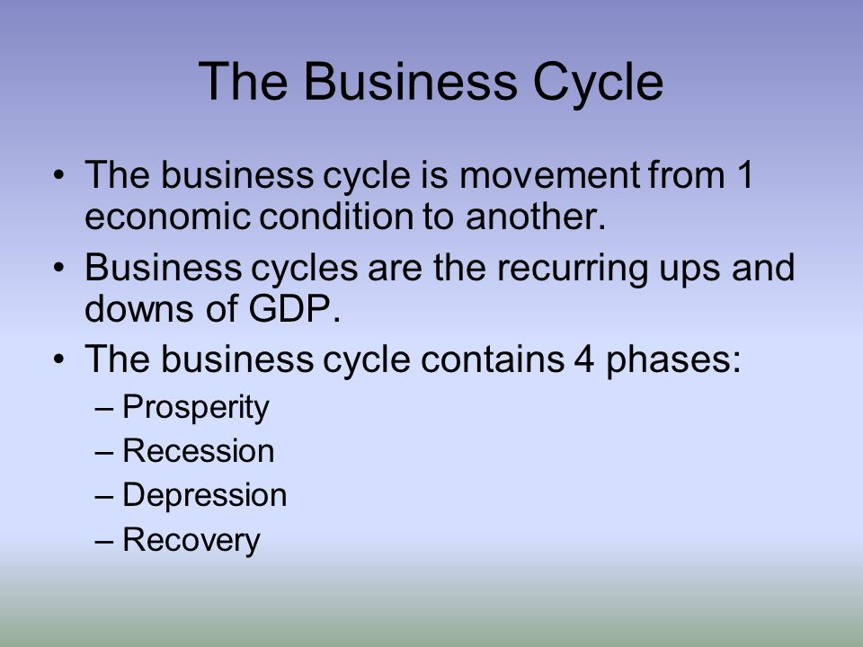 The Business Cycle The business cycle is movement from 1 economic condition to another. Business cycles are the recurring ups and downs of GDP.