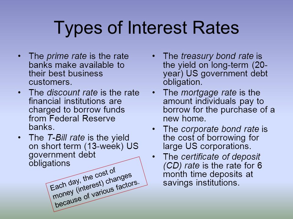 Types of Interest Rates