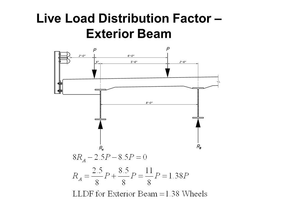 Live Load Distribution Factor – Exterior Beam