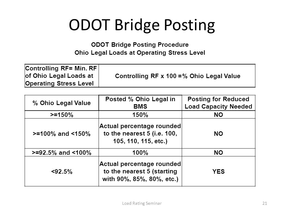 ODOT Bridge Posting ODOT Bridge Posting Procedure