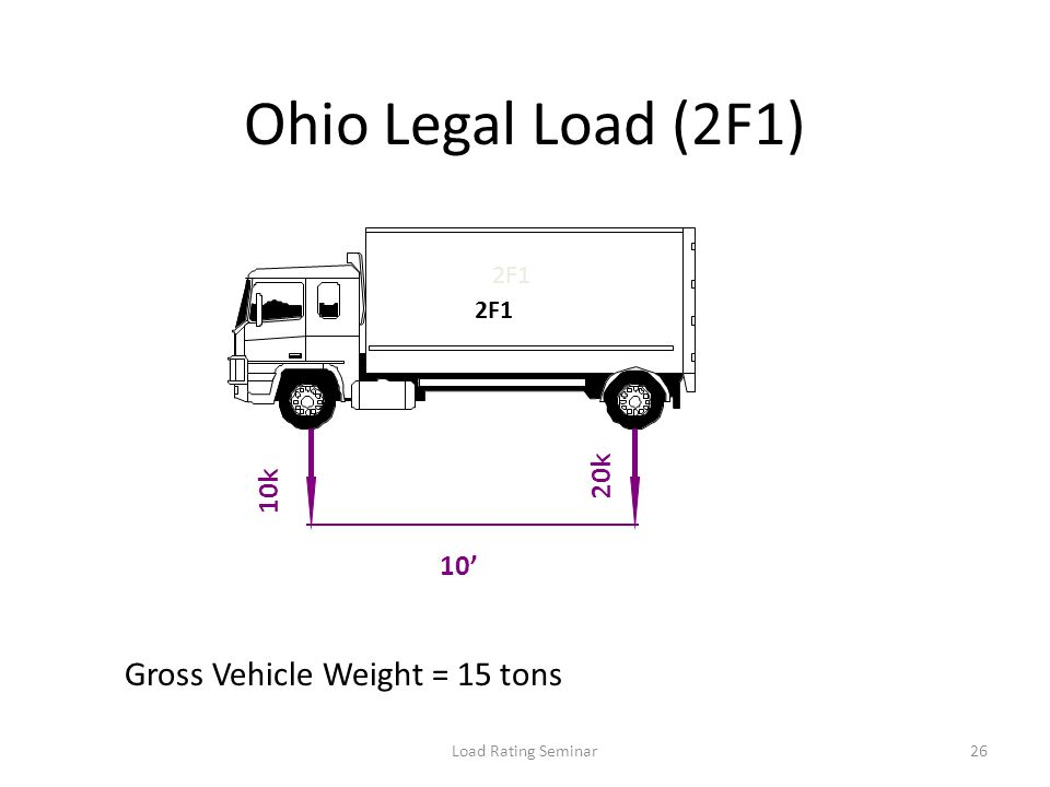 Ohio Legal Load (2F1) Gross Vehicle Weight = 15 tons 20k 10k 10' 2F1
