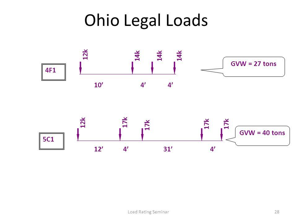 Ohio Legal Loads 12k 14k 14k 14k GVW = 27 tons 4F1 10' 4' 4' 12k 17k