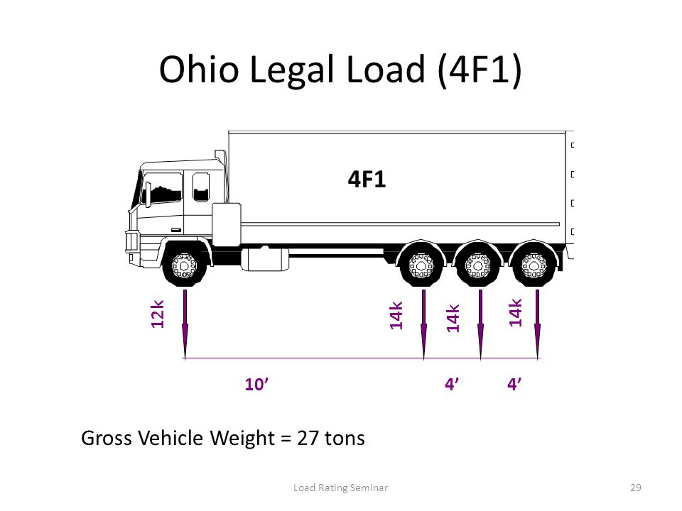 Ohio Legal Load (4F1) 4F1 Gross Vehicle Weight = 27 tons 12k 14k 14k