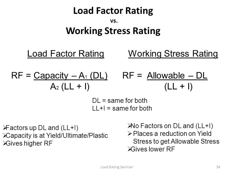 Load Factor Rating vs. Working Stress Rating