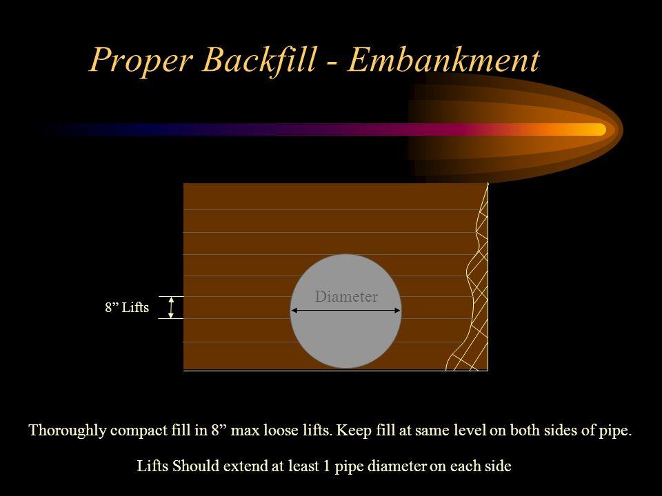 Proper Backfill - Embankment