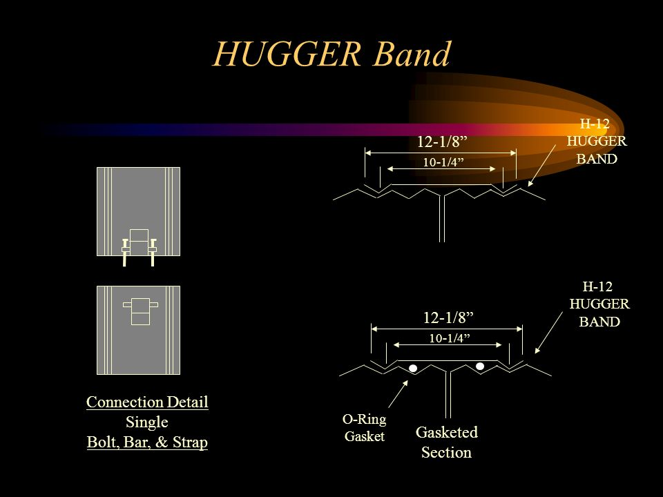 HUGGER Band 12-1/8 12-1/8 Connection Detail Single