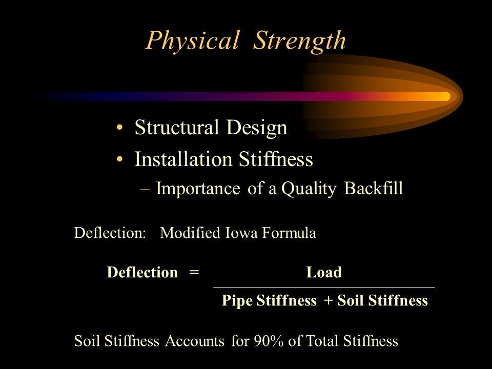 Physical Strength Structural Design Installation Stiffness