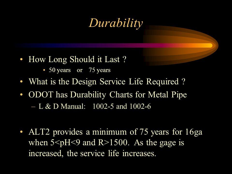 Durability How Long Should it Last