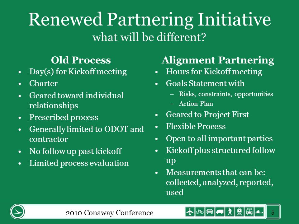 Renewed Partnering Initiative what will be different